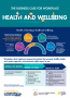 Healthier Workplace Building a business case