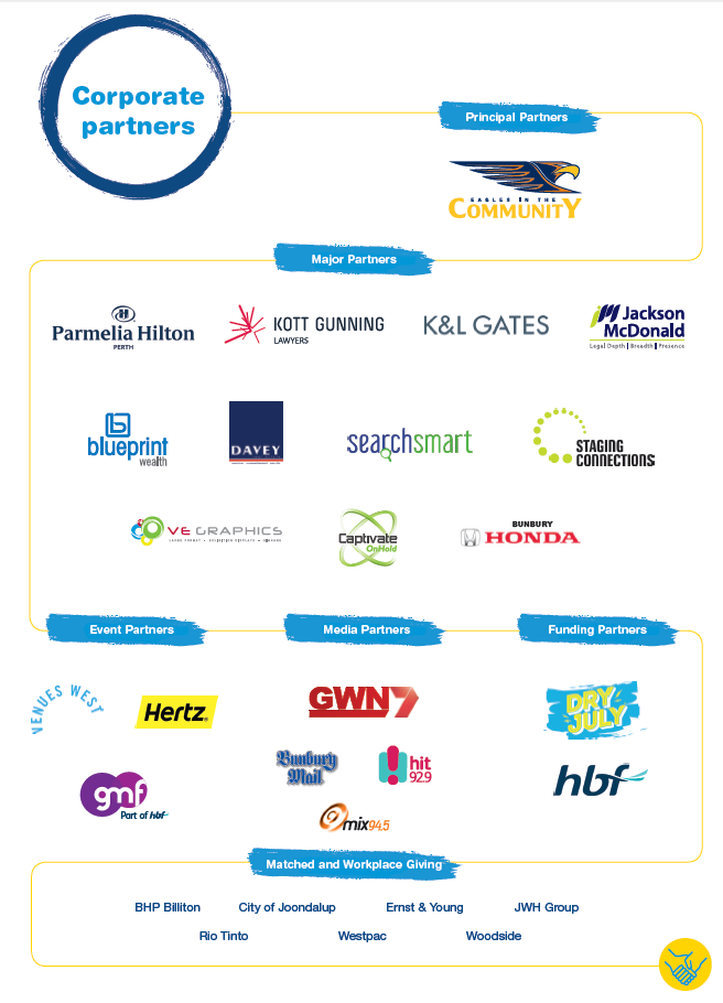 Become a corporate partner cancer council western australia become a corporate partner malvernweather Images