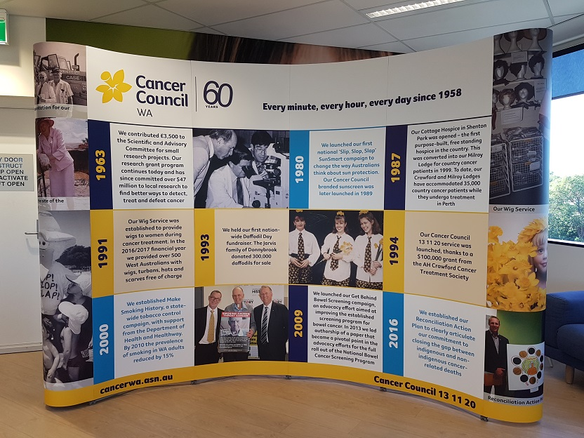 Banner showing a snapshot of the past 60 years of Cancer Council WA