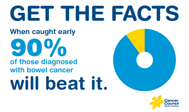 Get the Facts on bowel cancer